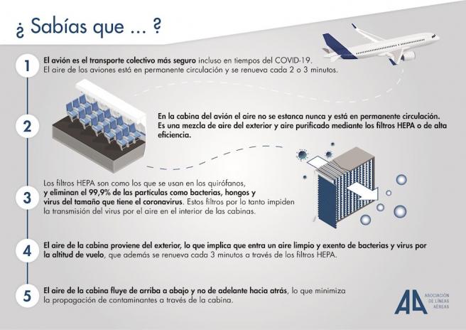 hepa-filters-aviation