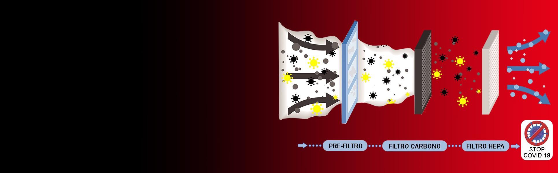 medios filtrantes hepa de Mediclinics